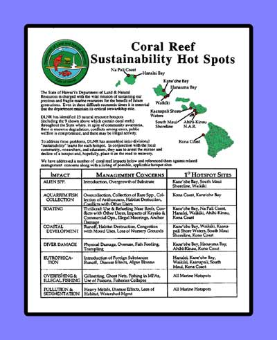 Coral Reef Sustainability Hot Spots