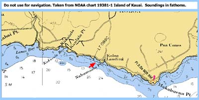 Chart showing the Po'ipū coastline. The red arrow indicates the location of the transect site.