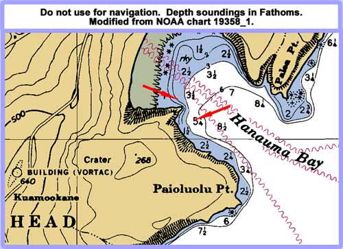 Chart showing Hanauma Bay. Red arrows indicate the location of transect sites.