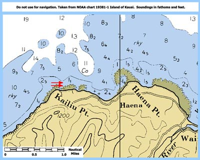 Chart showing the Haena Coast. Red arrows show the Limahuli transect sites.